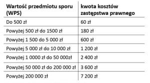 tabelka cz II 1